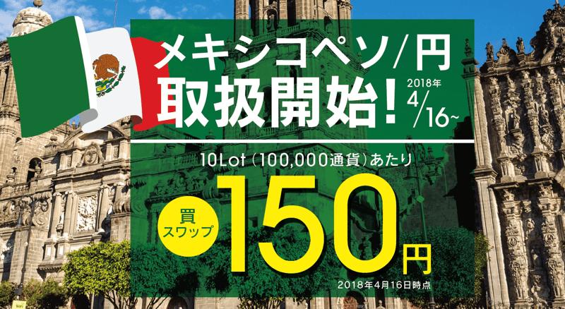 みんなのFX ペソ円キャンペーン