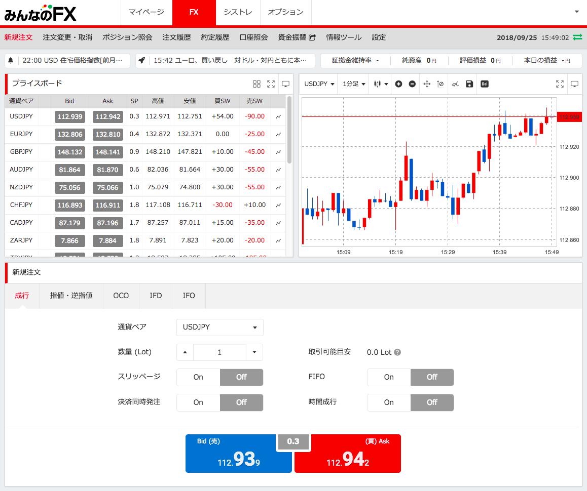 トレイダーズ証券の取引ツール
