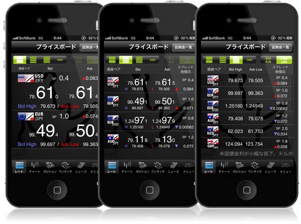 YJFX!の取引アプリ