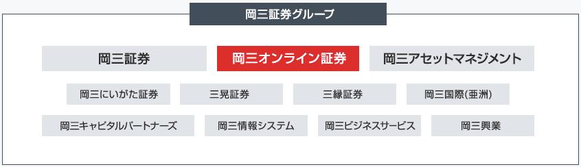 岡三オンライン証券とは