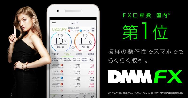 DMMFXのスプレッド比較