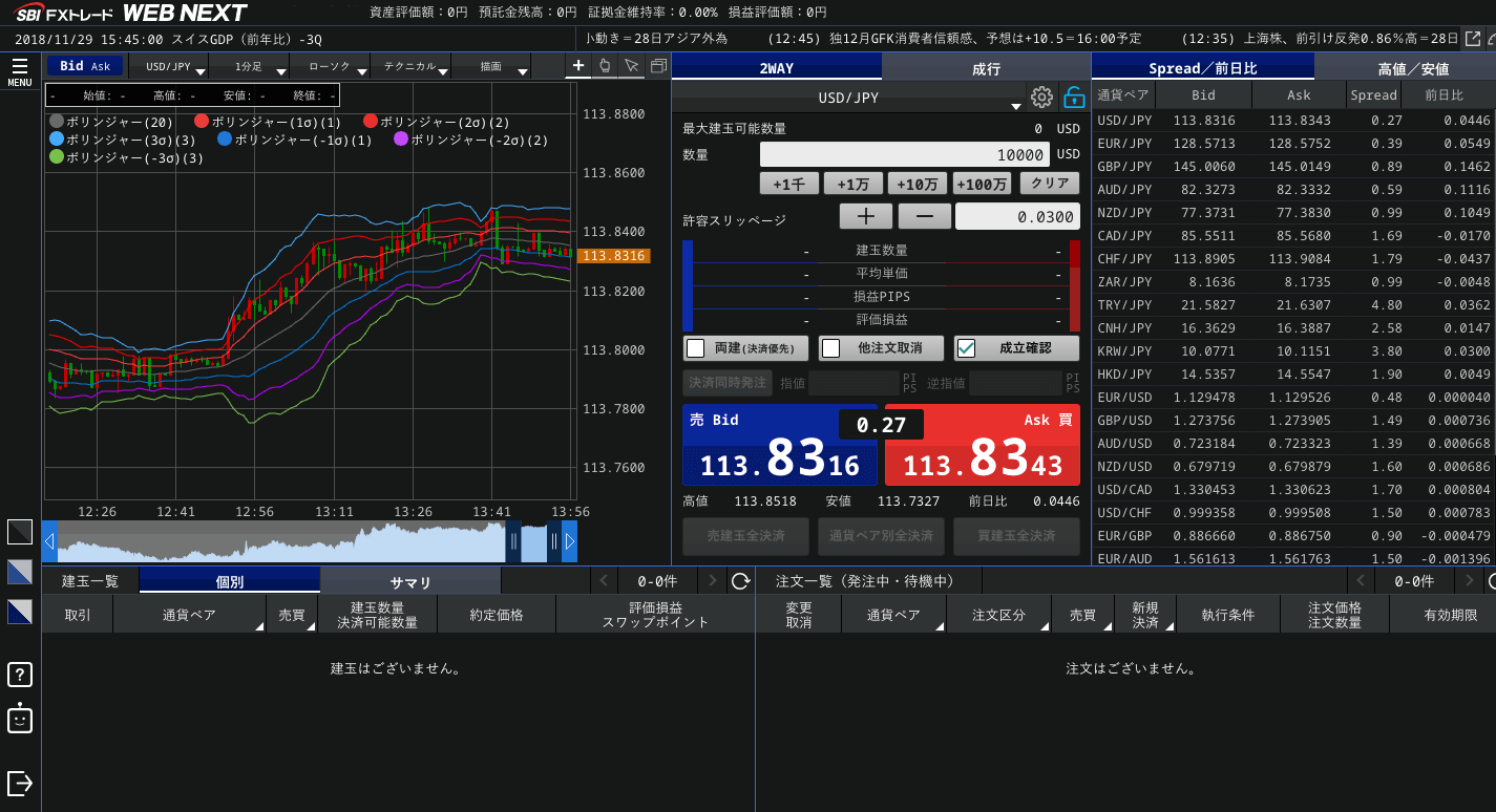 SBI FXTRADEの取引ツール