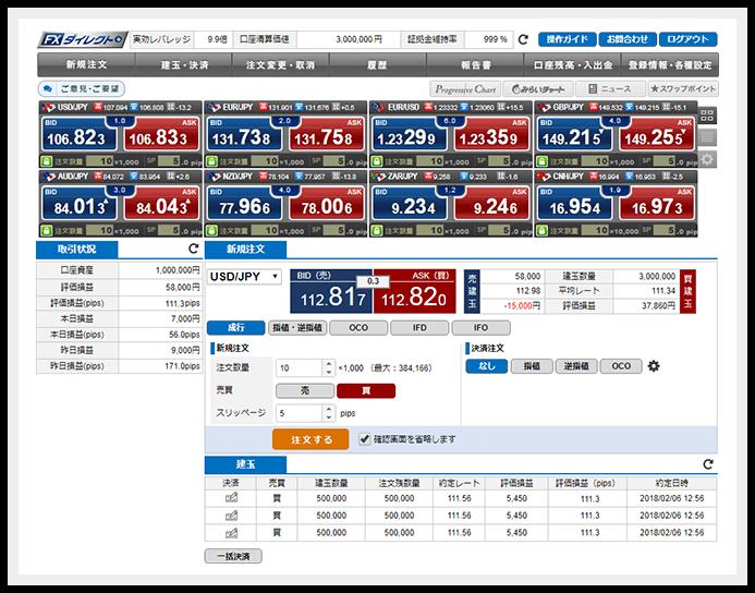 FXダイレクトプラスの取引ツール