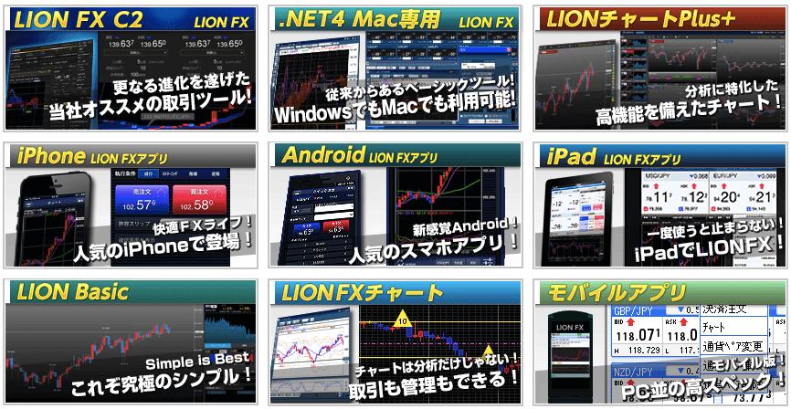 LION FXの取引ツール