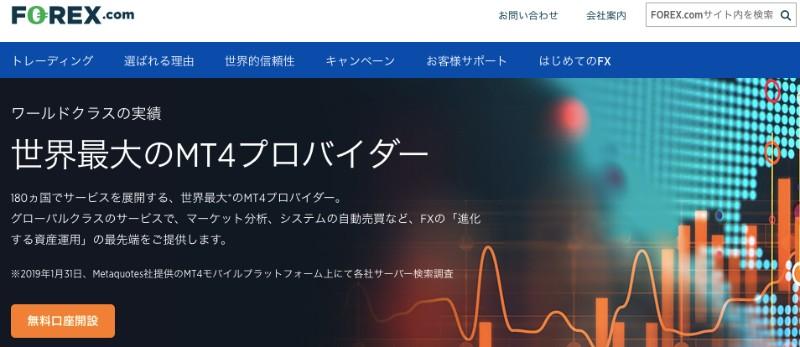 MT4業者 FOREX.com