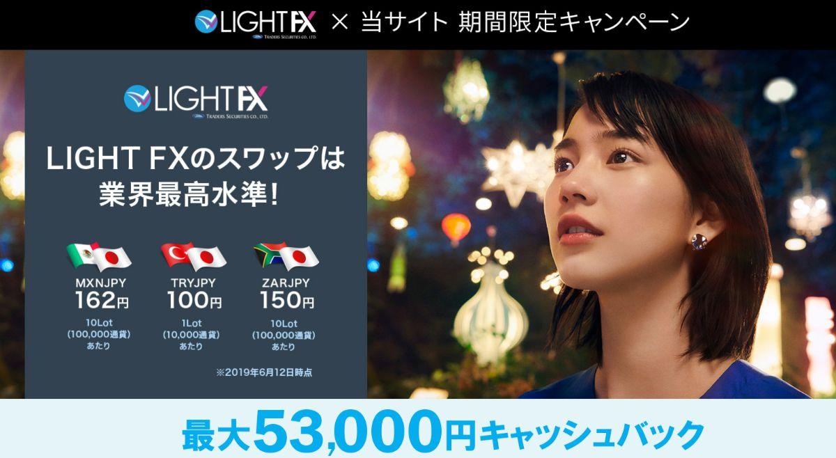 LIGHT FXのキャッシュバックキャンペーン