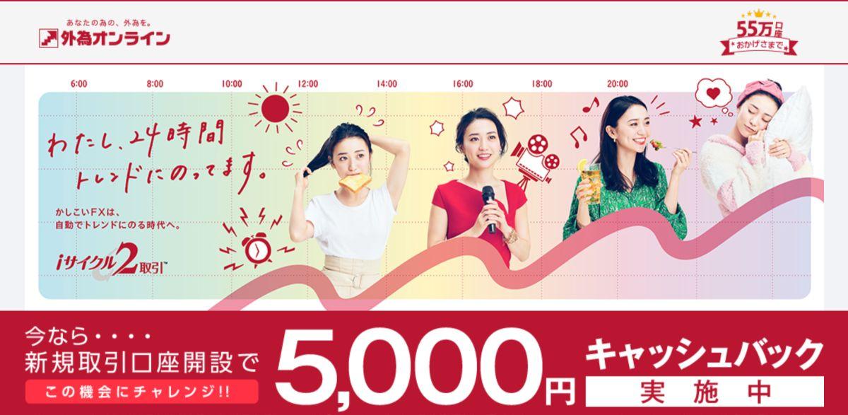 1000通貨対応の外為オンライン