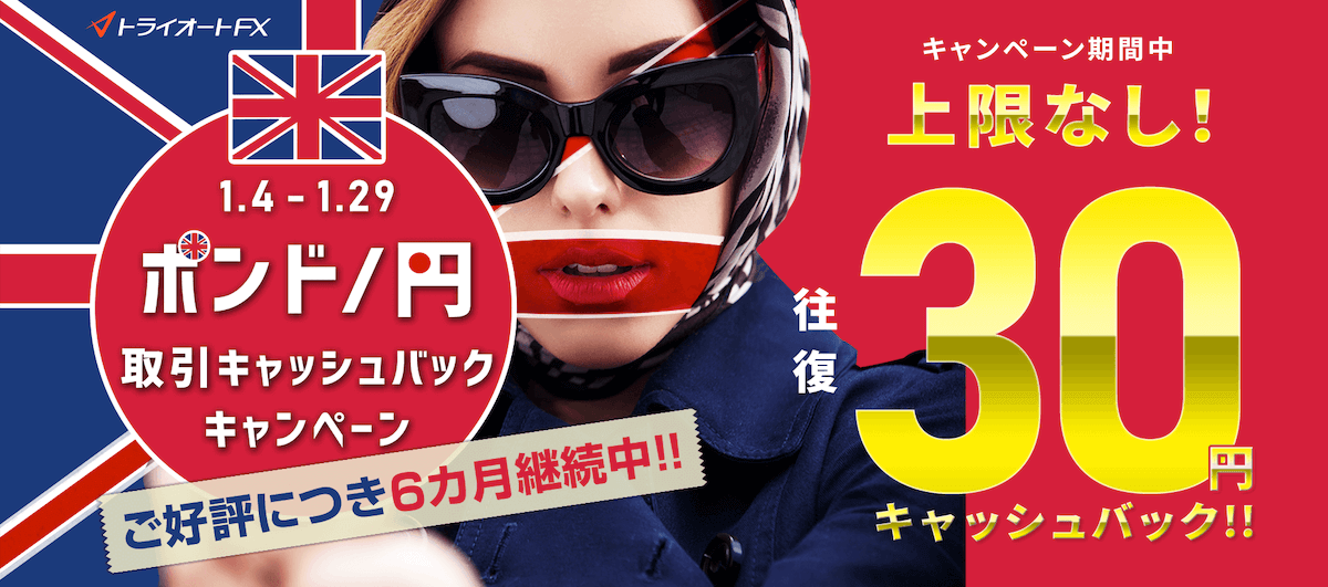 トライオートFXキャンペーン2021