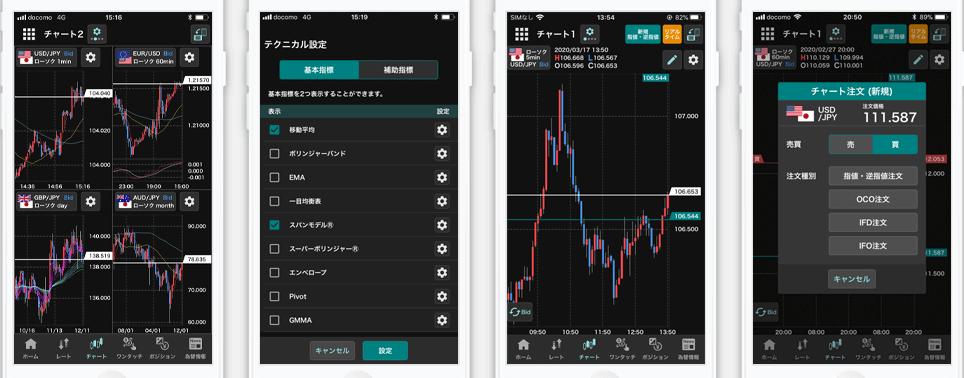 外貨exのアプリ